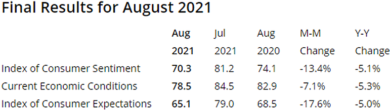 Market_Update_Aug_31__-__Read-Only